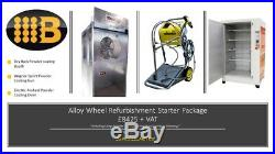 Alloy Wheel Powder coating Starter set up package from £8425 +VAT